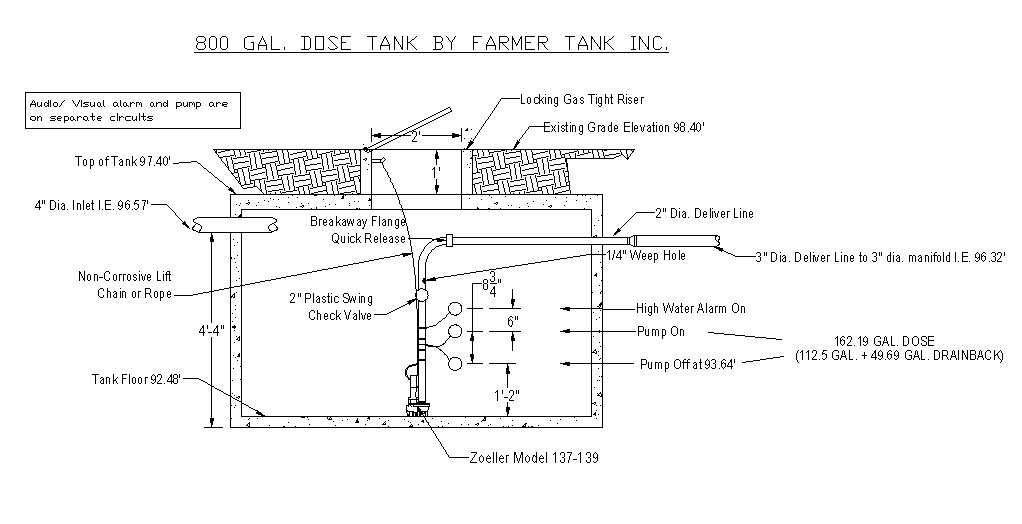 Septic Tank System Design Pictures To Pin On Pinterest